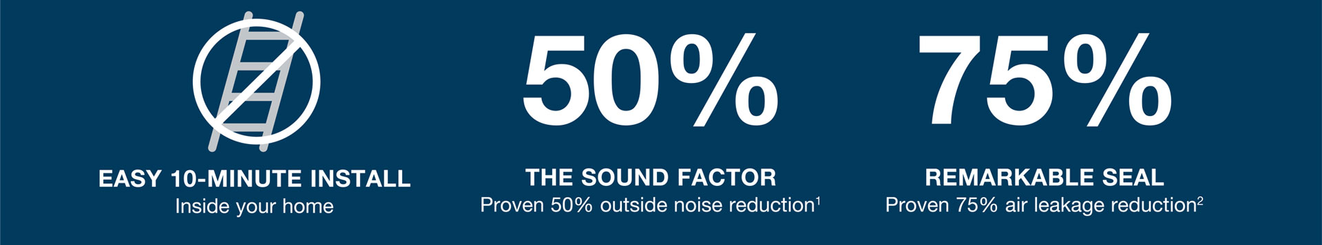 ComfortSeal features 10 min install, 50% sound reduction and reduces drafts by 75%